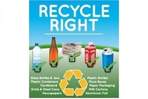 Recycle right image