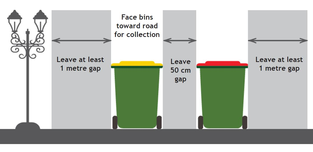 bin position graphic.JPG